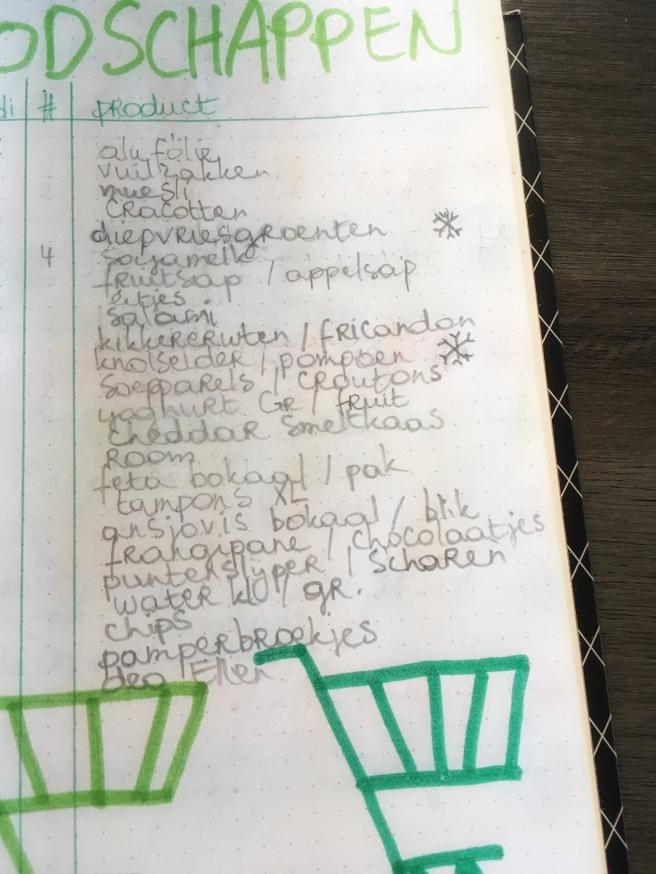 Boodschappenlijstje voor verschillende supermarkten