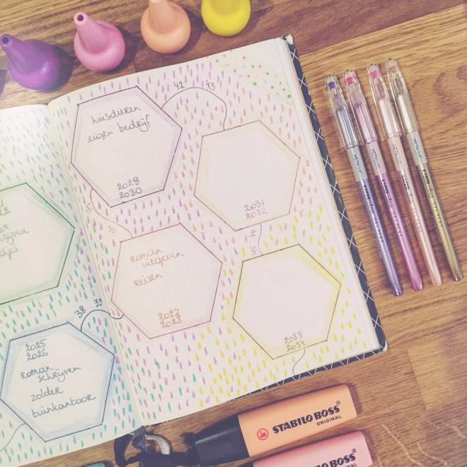 Bullet journal life goals