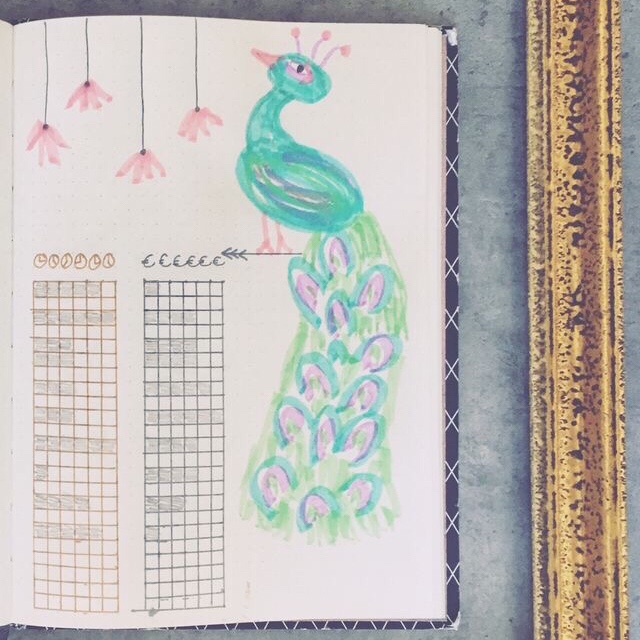 Bullet journal art peacock